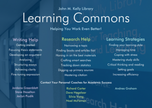 Kelly Library Learning Commons